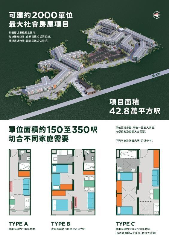 過渡性房屋的位面積,介乎約150至350呎。