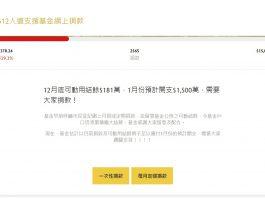 612人道支援基金入不敷支 公開要求市民捐款
