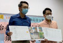 工聯會促政府嚴查台灣加工食品 禁含瘦肉精豬肉產品輸入